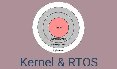 kernal-rtos-development